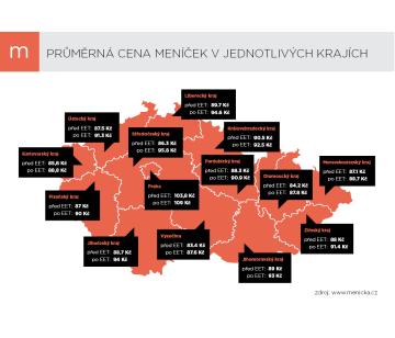 Průměrná cena meníček v jednotlivých krajích
