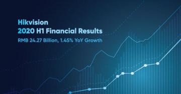 Finanční výsledky Hikvision 2020 H1